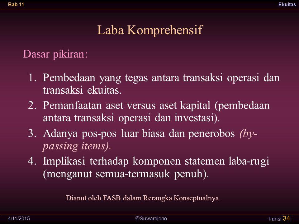  Suwardjono Bab 11Ekuitas 4/11/2015 Transi 34 Laba Komprehensif 1.Pembedaan yang tegas antara transaksi operasi dan transaksi ekuitas.