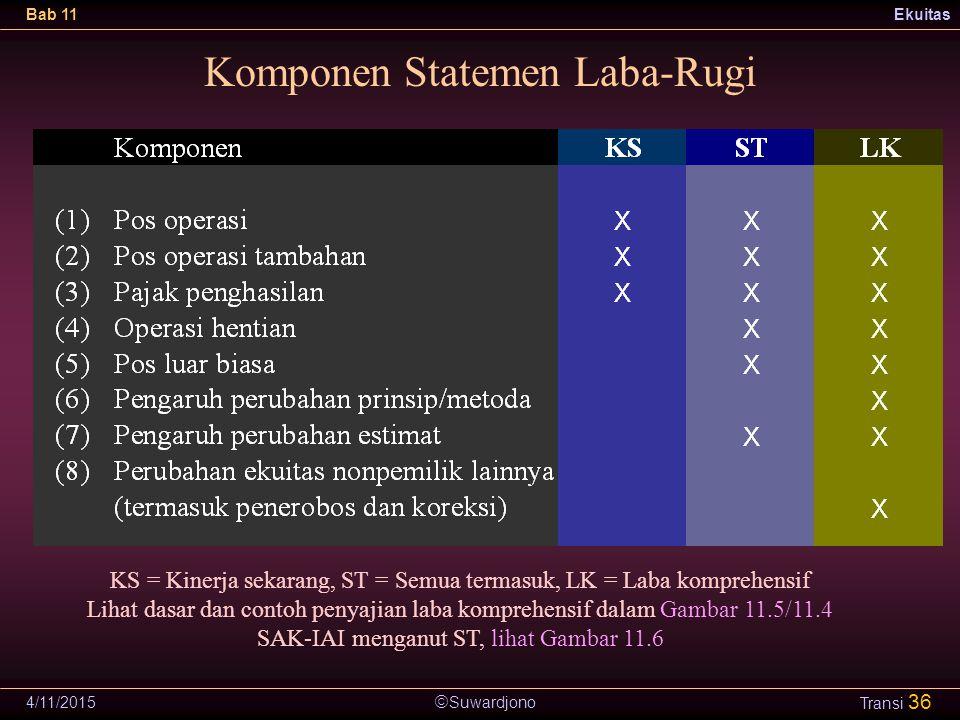 Suwardjono Bab 11Ekuitas 4/11/2015 Transi 36 Komponen Statemen Laba-Rugi KS = Kinerja sekarang, ST = Semua termasuk, LK = Laba komprehensif Lihat dasar dan contoh penyajian laba komprehensif dalam Gambar 11.5/11.4 SAK-IAI menganut ST, lihat Gambar 11.6