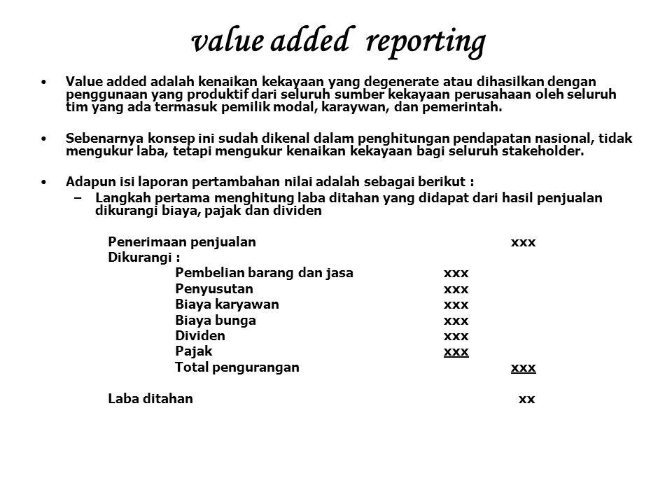 value added reporting Value added adalah kenaikan kekayaan yang degenerate atau dihasilkan dengan penggunaan yang produktif dari seluruh sumber kekaya