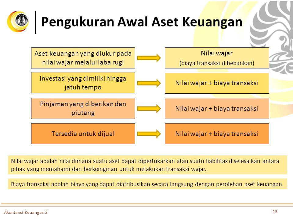 Pengukuran Awal Aset Keuangan 13 Akuntansi Keuangan 2 Aset keuangan yang diukur pada nilai wajar melalui laba rugi Investasi yang dimiliki hingga jatu