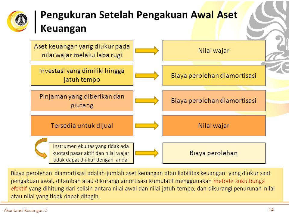 Pengukuran Setelah Pengakuan Awal Aset Keuangan 14 Akuntansi Keuangan 2 Aset keuangan yang diukur pada nilai wajar melalui laba rugi Investasi yang di