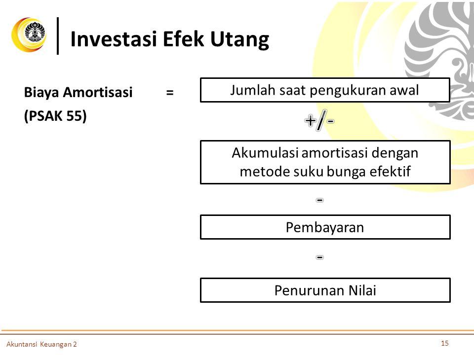 Investasi Efek Utang 15 Akuntansi Keuangan 2 Biaya Amortisasi= (PSAK 55) Jumlah saat pengukuran awal Akumulasi amortisasi dengan metode suku bunga efe