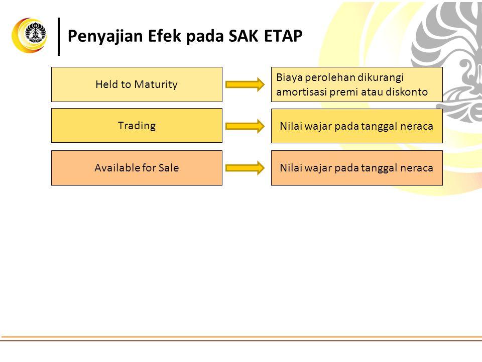 Penyajian Efek pada SAK ETAP Held to Maturity Trading Available for Sale Biaya perolehan dikurangi amortisasi premi atau diskonto Nilai wajar pada tan