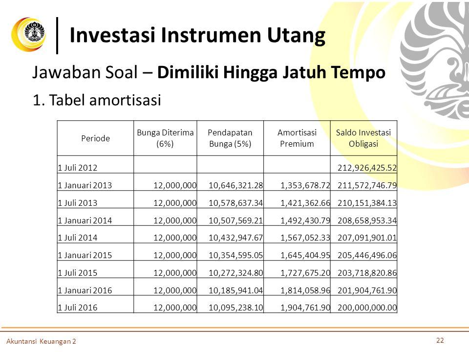 Investasi Instrumen Utang 22 Akuntansi Keuangan 2 Jawaban Soal – Dimiliki Hingga Jatuh Tempo Periode Bunga Diterima (6%) Pendapatan Bunga (5%) Amortis