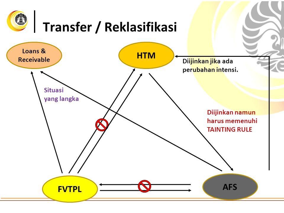 Transfer / Reklasifikasi Diijinkan jika ada perubahan intensi. HTM AFS FVTPL Diijinkan namun harus memenuhi TAINTING RULE Loans & Receivable Situasi y