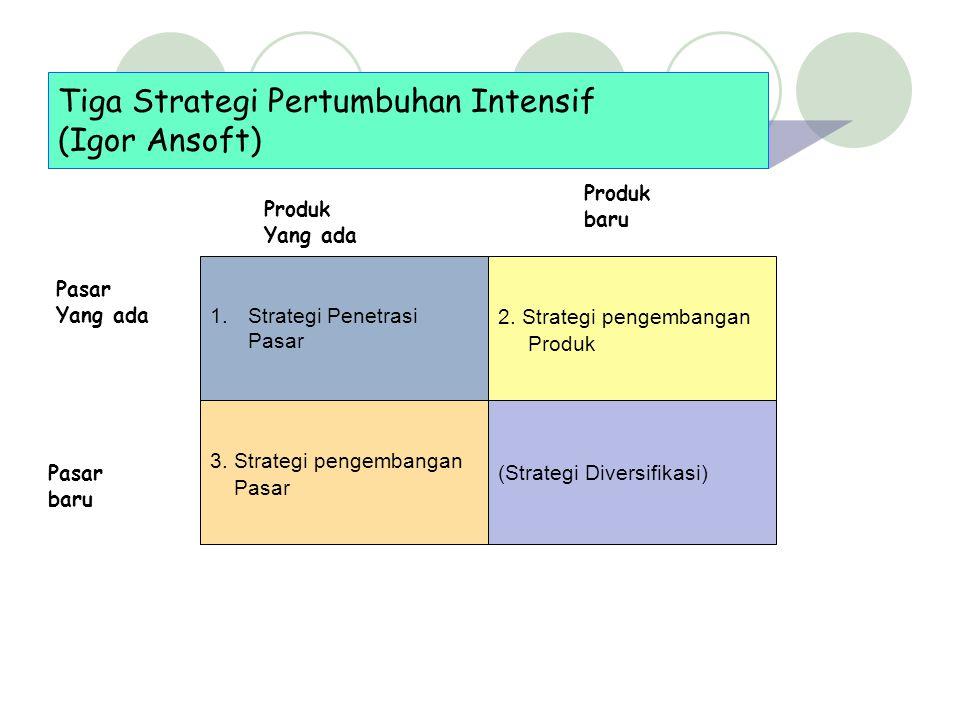Tiga Strategi Pertumbuhan Intensif (Igor Ansoft) 1.Strategi Penetrasi Pasar (Strategi Diversifikasi) 3. Strategi pengembangan Pasar 2. Strategi pengem