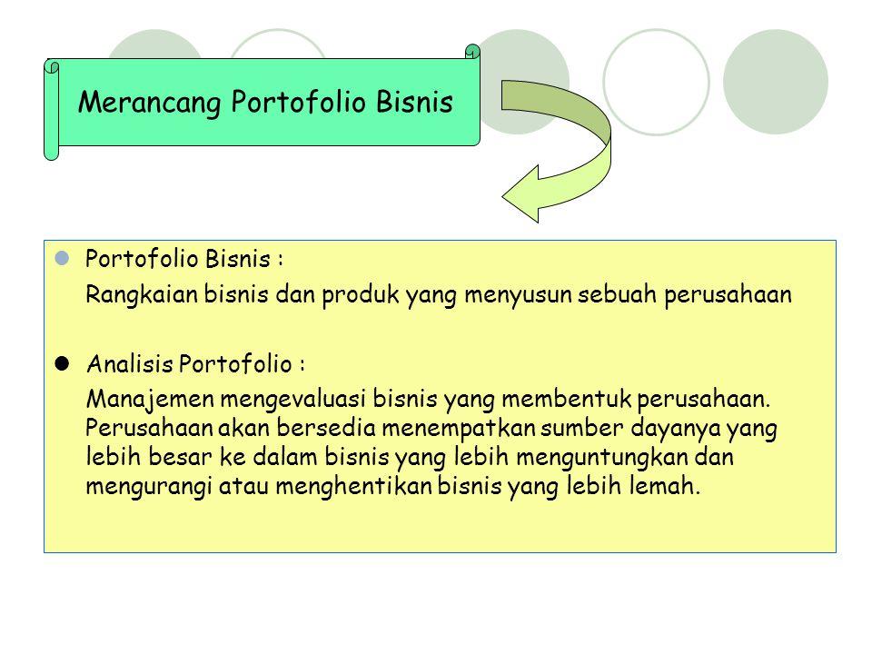 Merancang Portofolio Bisnis Portofolio Bisnis : Rangkaian bisnis dan produk yang menyusun sebuah perusahaan Analisis Portofolio : Manajemen mengevalua