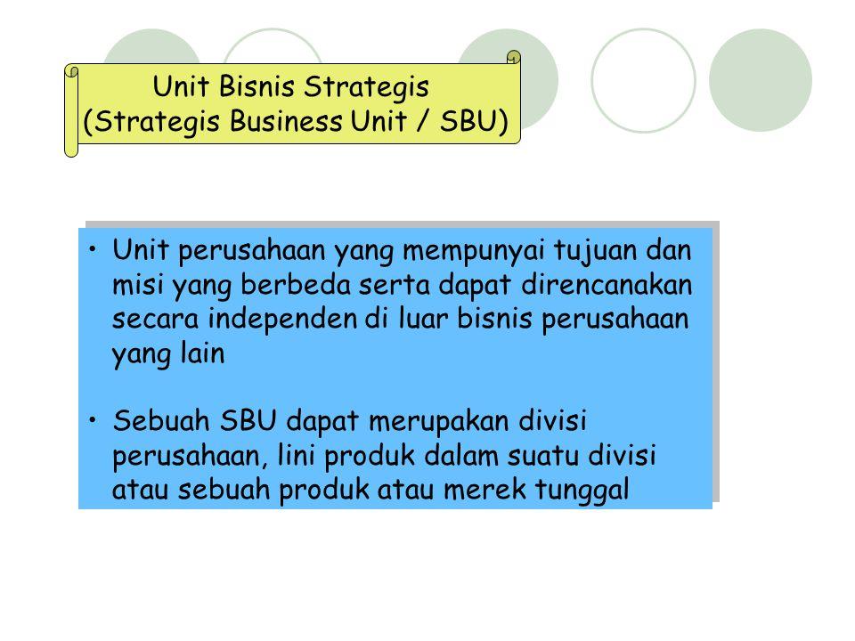 Unit perusahaan yang mempunyai tujuan dan misi yang berbeda serta dapat direncanakan secara independen di luar bisnis perusahaan yang lain Sebuah SBU