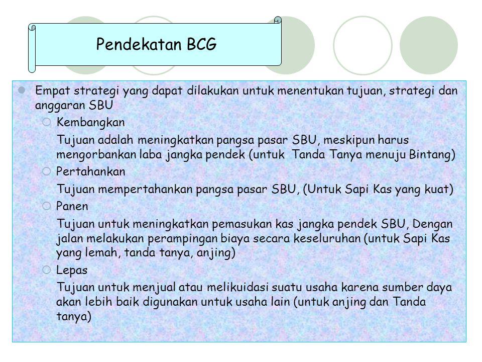 Empat strategi yang dapat dilakukan untuk menentukan tujuan, strategi dan anggaran SBU  Kembangkan Tujuan adalah meningkatkan pangsa pasar SBU, meski