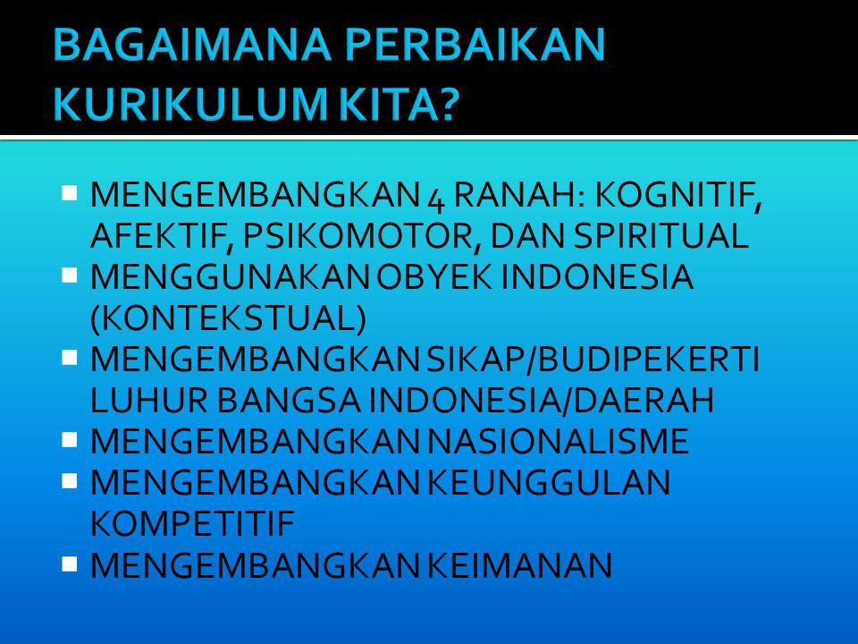  MENGEMBANGKAN 4 RANAH: KOGNITIF, AFEKTIF, PSIKOMOTOR, DAN SPIRITUAL  MENGGUNAKAN OBYEK INDONESIA (KONTEKSTUAL)  MENGEMBANGKAN SIKAP/BUDIPEKERTI LUHUR BANGSA INDONESIA/DAERAH  MENGEMBANGKAN NASIONALISME  MENGEMBANGKAN KEUNGGULAN KOMPETITIF  MENGEMBANGKAN KEIMANAN