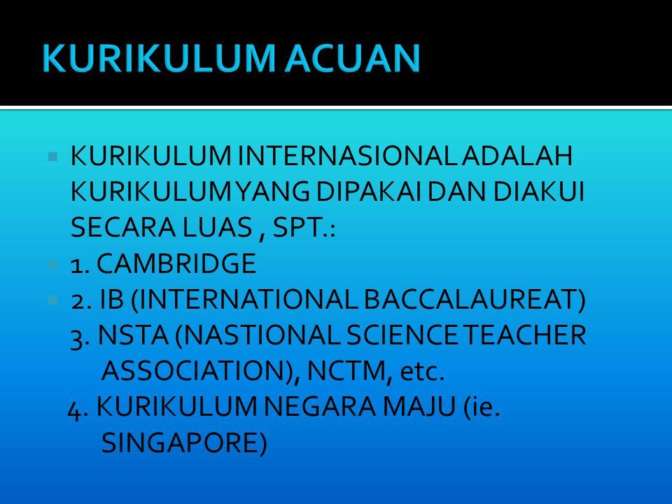  KURIKULUM INTERNASIONAL ADALAH KURIKULUM YANG DIPAKAI DAN DIAKUI SECARA LUAS, SPT.:  1. CAMBRIDGE  2. IB (INTERNATIONAL BACCALAUREAT) 3. NSTA (NAS