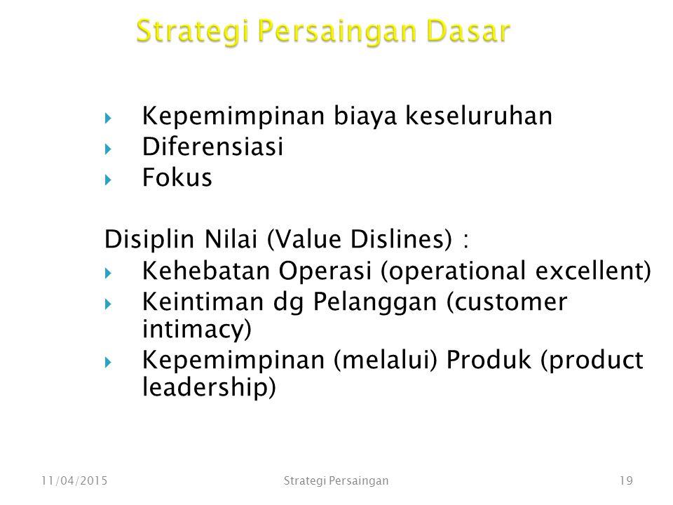 Strategi Persaingan Dasar  Kepemimpinan biaya keseluruhan  Diferensiasi  Fokus Disiplin Nilai (Value Dislines) :  Kehebatan Operasi (operational excellent)  Keintiman dg Pelanggan (customer intimacy)  Kepemimpinan (melalui) Produk (product leadership) 11/04/201519Strategi Persaingan