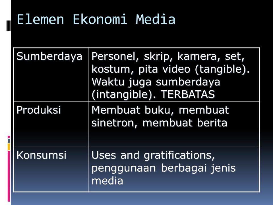 Elemen Ekonomi Media Sumberdaya Personel, skrip, kamera, set, kostum, pita video (tangible).