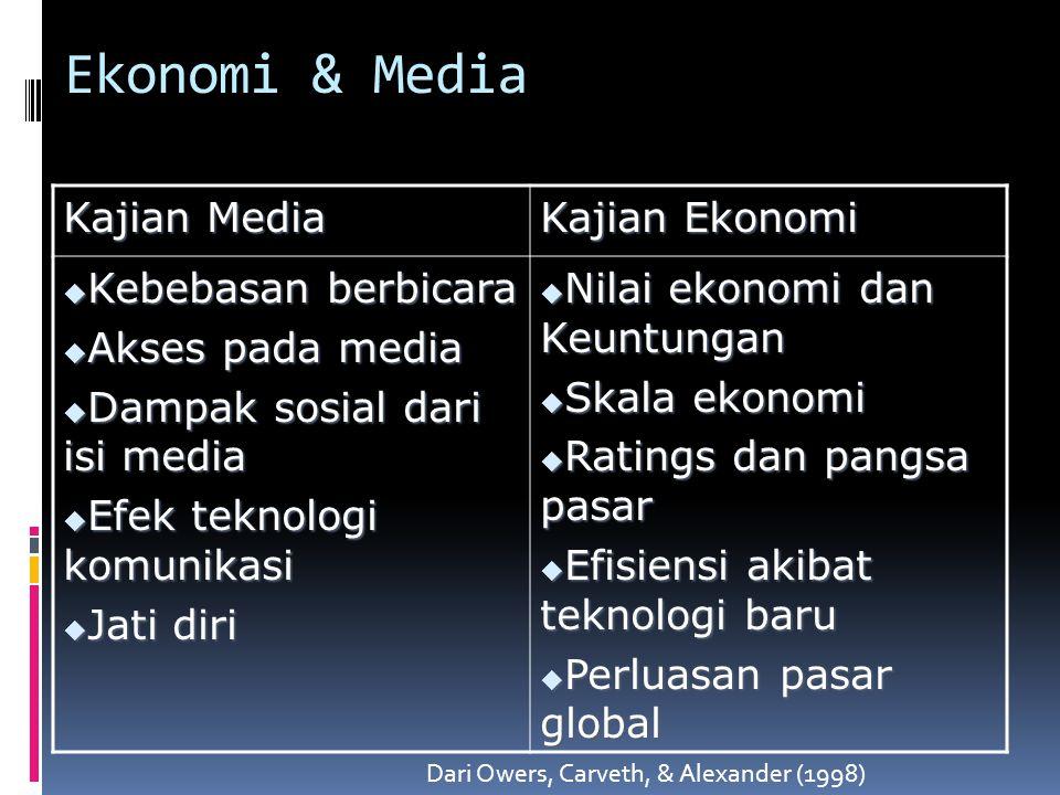 Ekonomi & Media Kajian Media Kajian Ekonomi  Kebebasan berbicara  Akses pada media  Dampak sosial dari isi media  Efek teknologi komunikasi  Jati diri  Nilai ekonomi dan Keuntungan  Skala ekonomi  Ratings dan pangsa pasar  Efisiensi akibat teknologi baru  Perluasan pasar global Dari Owers, Carveth, & Alexander (1998)