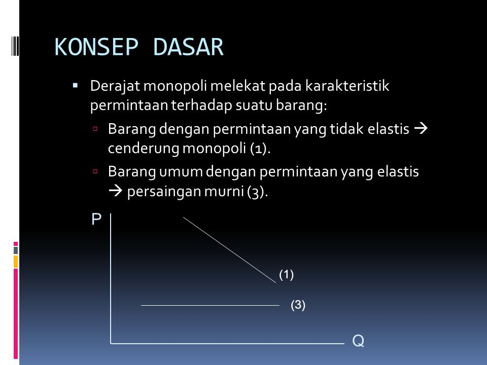 KONSEP DASAR  Derajat monopoli melekat pada karakteristik permintaan terhadap suatu barang:  Barang dengan permintaan yang tidak elastis  cenderung monopoli (1).