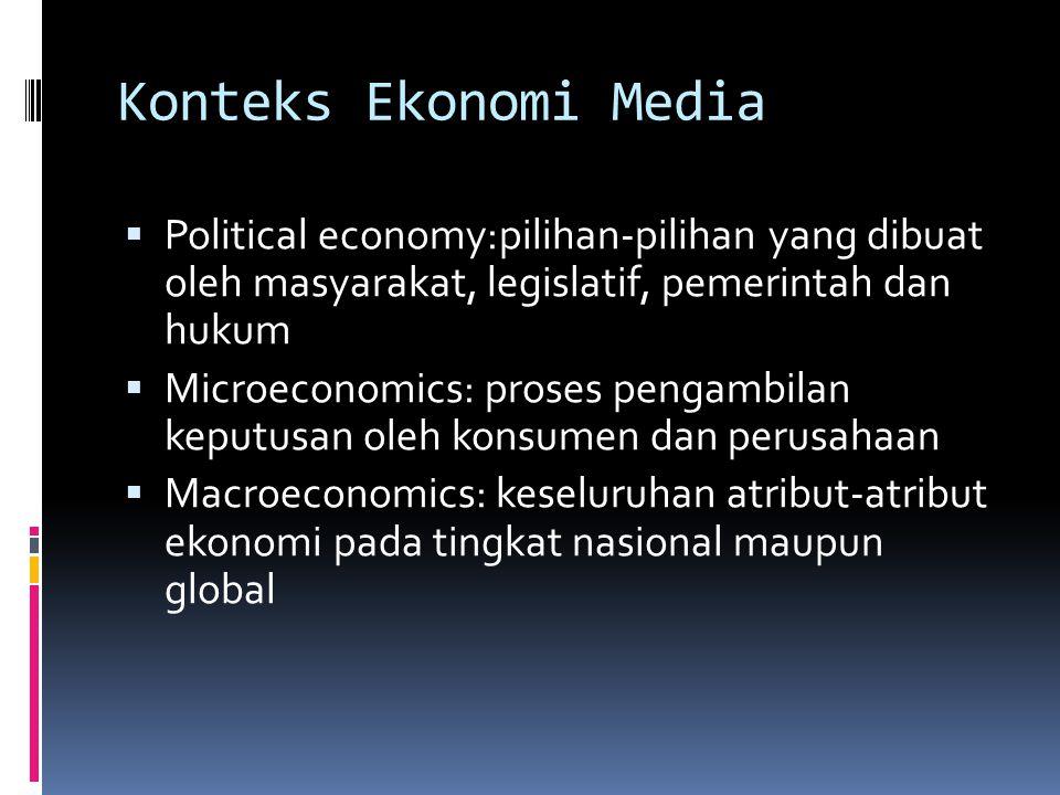 Dasar dari kajian Ekonomi Industri Struktur Industri (structure) Perilaku Industri (conduct) Kebijakan Publik: regulasi / deregulasi Kinerja Industri (performance)