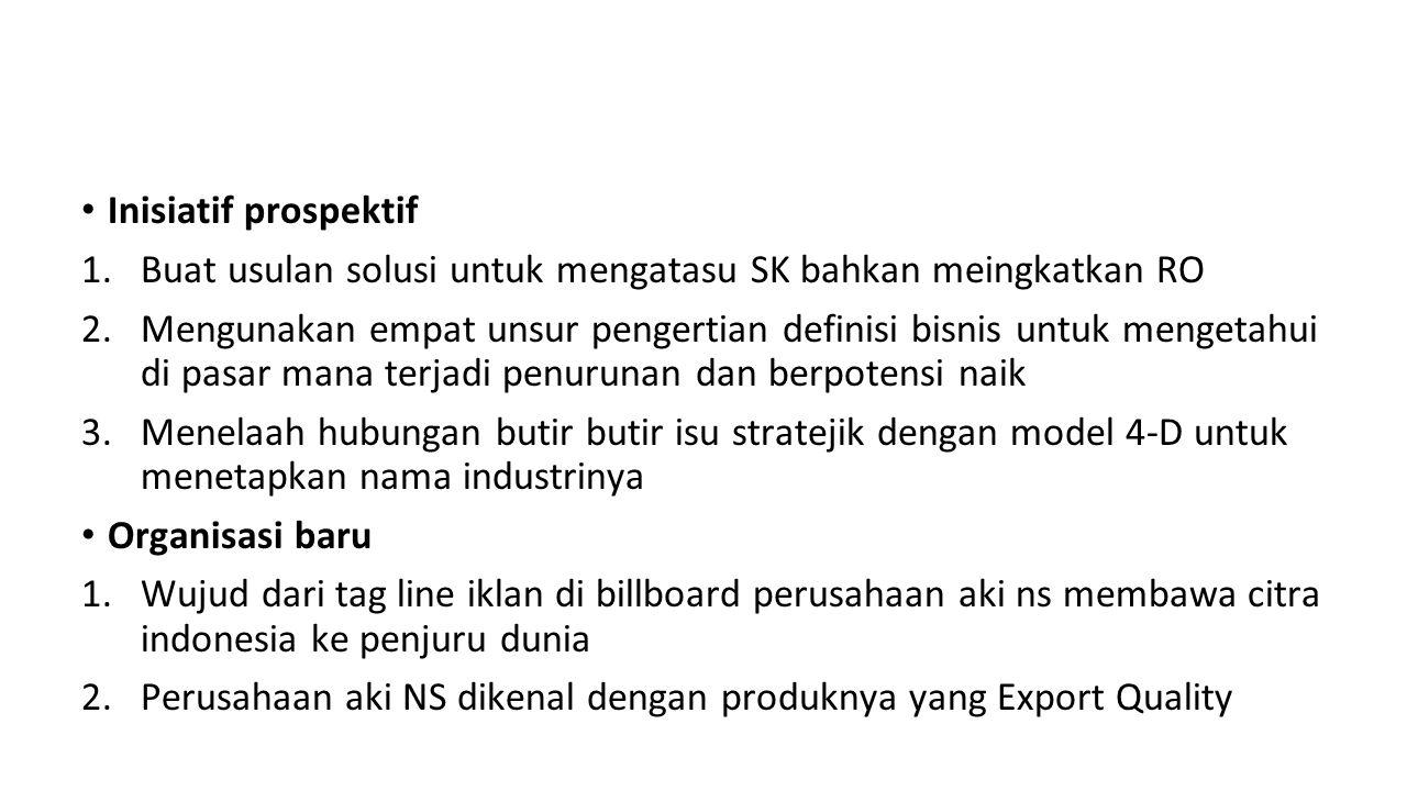 Definisi bisnis Produk yang dihasilkan Aki merk NS Pembeli produk Konsumen akhir/pemilik kendaraan bermotor Pembeli perantara (untuk pasar ekspor)