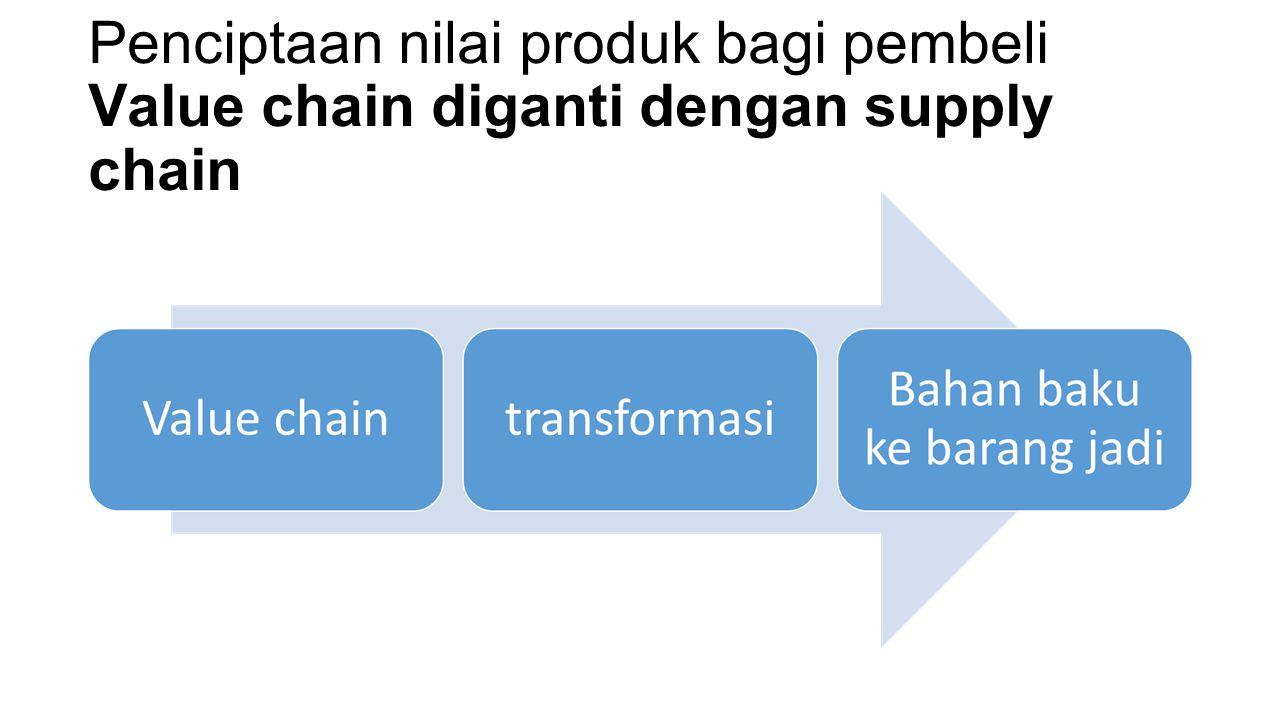 Penciptaan nilai produk bagi pembeli Value chain diganti dengan supply chain