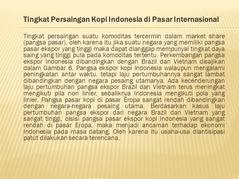 Tingkat Persaingan Kopi Indonesia di Pasar Internasional Tingkat persaingan suatu komoditas tercermin dalam market share (pangsa pasar), oleh karena i