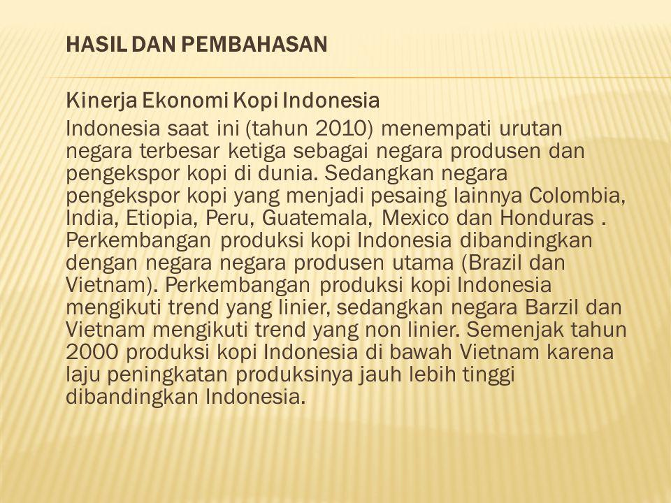 HASIL DAN PEMBAHASAN Kinerja Ekonomi Kopi Indonesia Indonesia saat ini (tahun 2010) menempati urutan negara terbesar ketiga sebagai negara produsen da