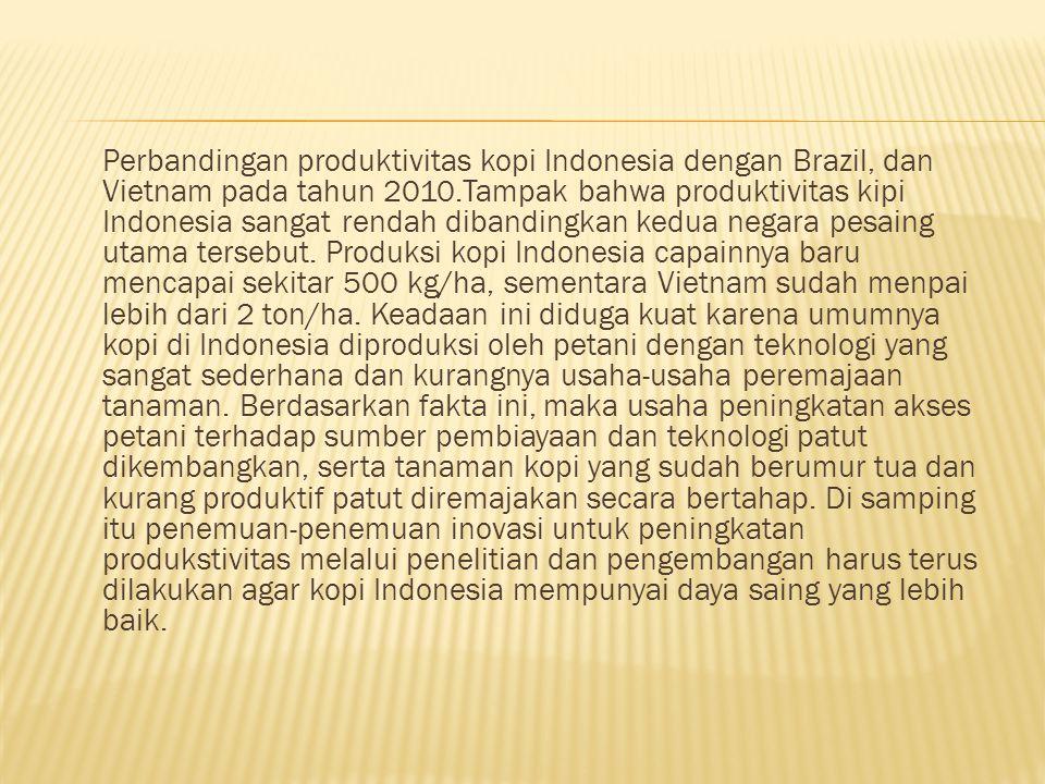 Perbandingan produktivitas kopi Indonesia dengan Brazil, dan Vietnam pada tahun 2010.Tampak bahwa produktivitas kipi Indonesia sangat rendah dibanding