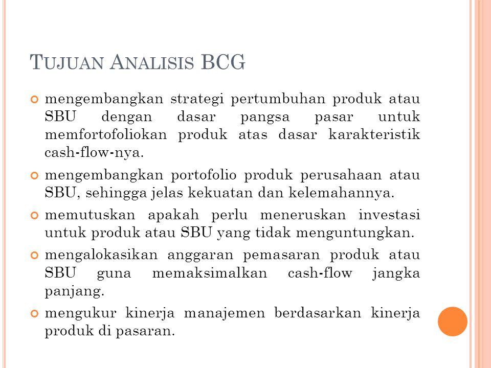 T UJUAN A NALISIS BCG mengembangkan strategi pertumbuhan produk atau SBU dengan dasar pangsa pasar untuk memfortofoliokan produk atas dasar karakteristik cash-flow-nya.