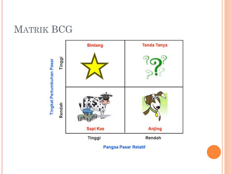 M ATRIKS BCG Bintang adalah bisnis atau produk dengan pertumbuhan dan pangsa yang tinggi.