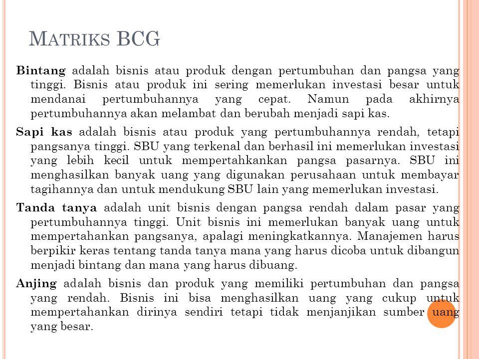 A NALISIS K LASTER I NDUSTRI M ENGUNAKAN BCG Analisis BCG tidak hanya digunakan untuk perusahaan dalam menganalisis unit bisnisnya, tetapi sekarang digunakan juga untuk mengklaster industri unggulan suatu wilayah atau suatu negara.