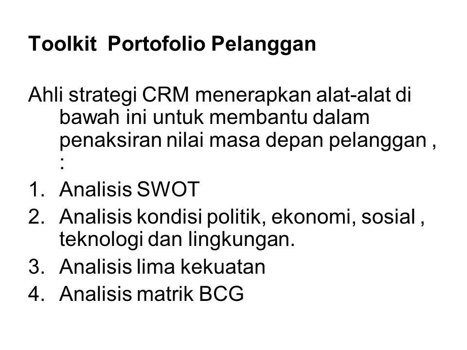 Toolkit Portofolio Pelanggan Ahli strategi CRM menerapkan alat-alat di bawah ini untuk membantu dalam penaksiran nilai masa depan pelanggan, : 1.Anali