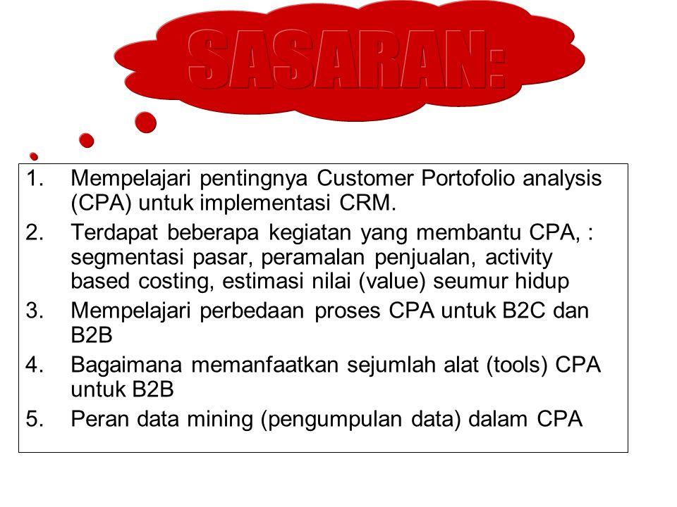 1.Mempelajari pentingnya Customer Portofolio analysis (CPA) untuk implementasi CRM. 2.Terdapat beberapa kegiatan yang membantu CPA, : segmentasi pasar
