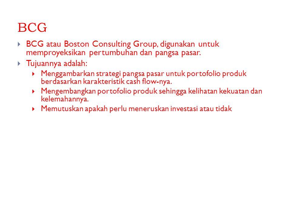 BCG  BCG atau Boston Consulting Group, digunakan untuk memproyeksikan pertumbuhan dan pangsa pasar.  Tujuannya adalah:  Menggambarkan strategi pang