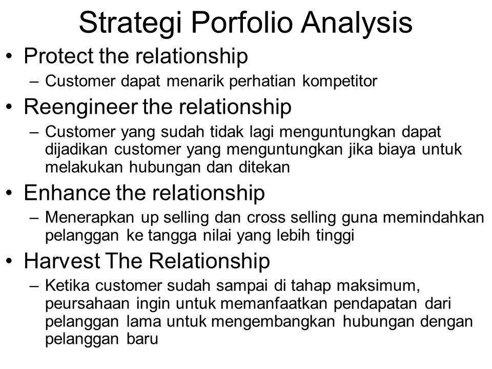 Strategi Porfolio Analysis Protect the relationship –Customer dapat menarik perhatian kompetitor Reengineer the relationship –Customer yang sudah tida