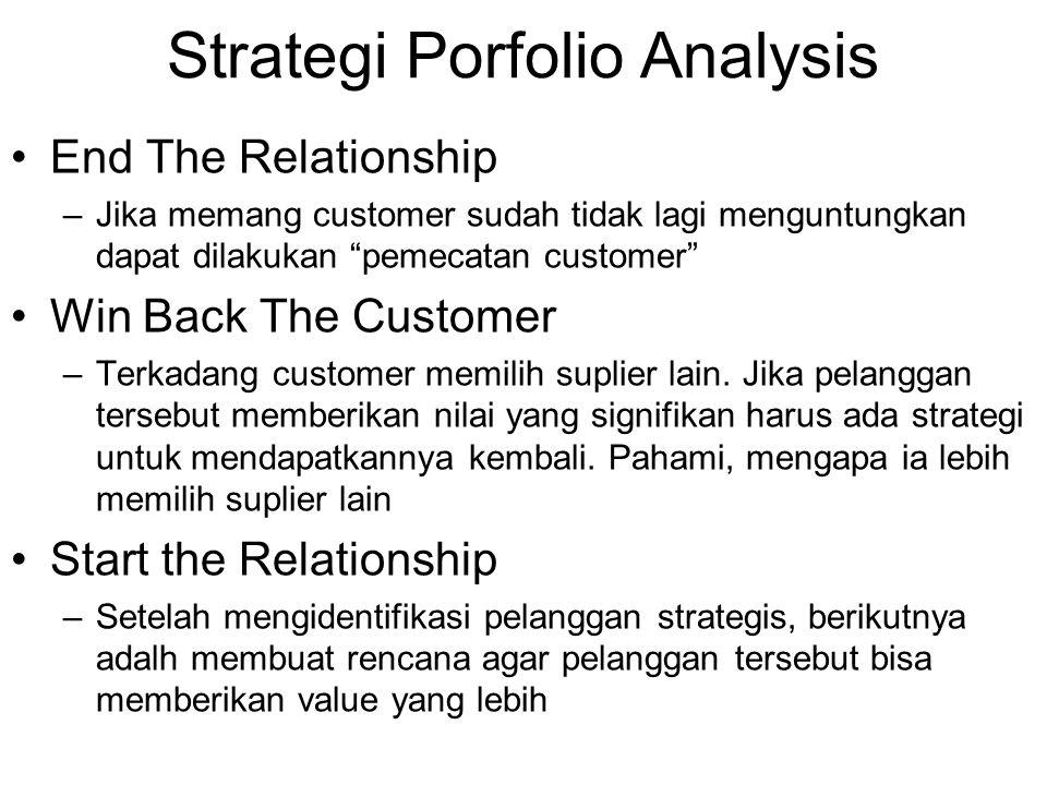 """Strategi Porfolio Analysis End The Relationship –Jika memang customer sudah tidak lagi menguntungkan dapat dilakukan """"pemecatan customer"""" Win Back The"""