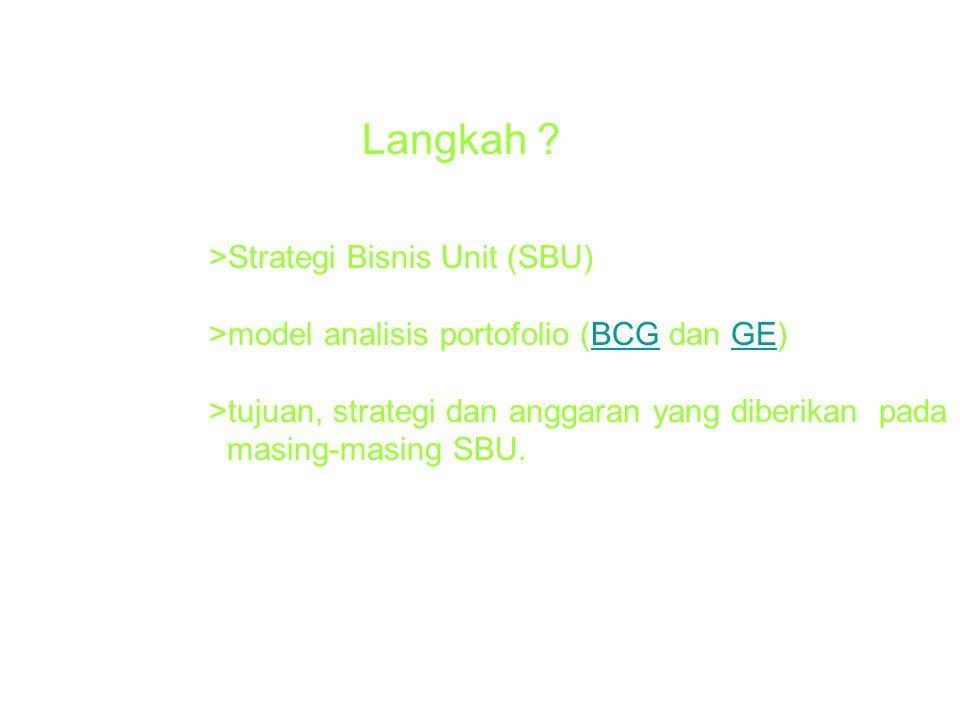 Langkah ? >Strategi Bisnis Unit (SBU) >model analisis portofolio (BCG dan GE)BCGGE >tujuan, strategi dan anggaran yang diberikan pada masing-masing SB