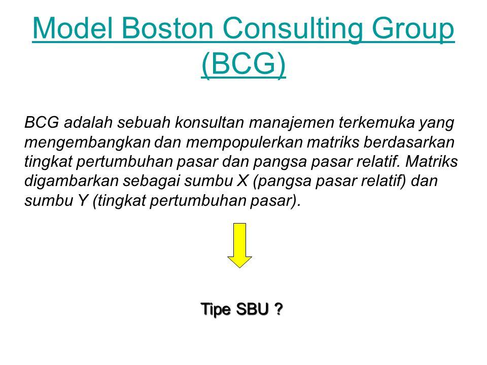 Model Boston Consulting Group (BCG) BCG adalah sebuah konsultan manajemen terkemuka yang mengembangkan dan mempopulerkan matriks berdasarkan tingkat p