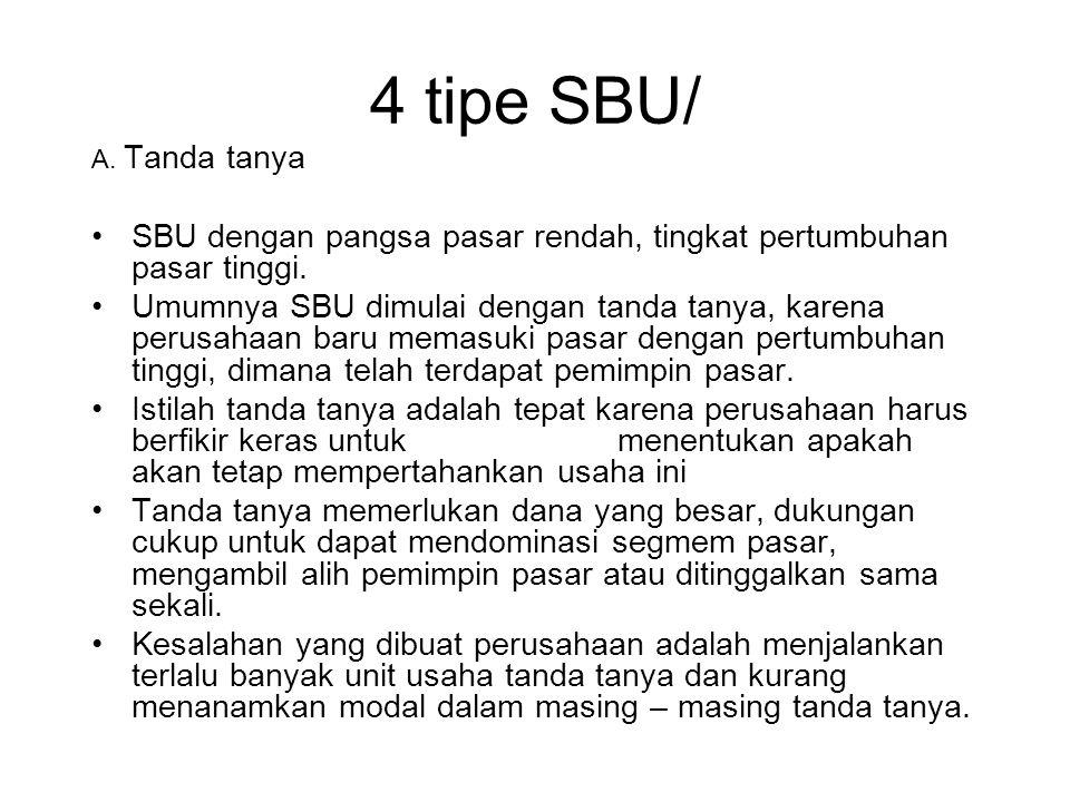 4 tipe SBU/ A. Tanda tanya SBU dengan pangsa pasar rendah, tingkat pertumbuhan pasar tinggi. Umumnya SBU dimulai dengan tanda tanya, karena perusahaan