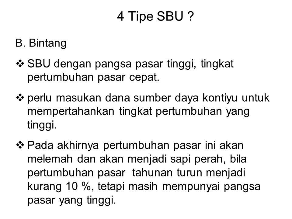 4 Tipe SBU ? B. Bintang  SBU dengan pangsa pasar tinggi, tingkat pertumbuhan pasar cepat.  perlu masukan dana sumber daya kontiyu untuk mempertahank