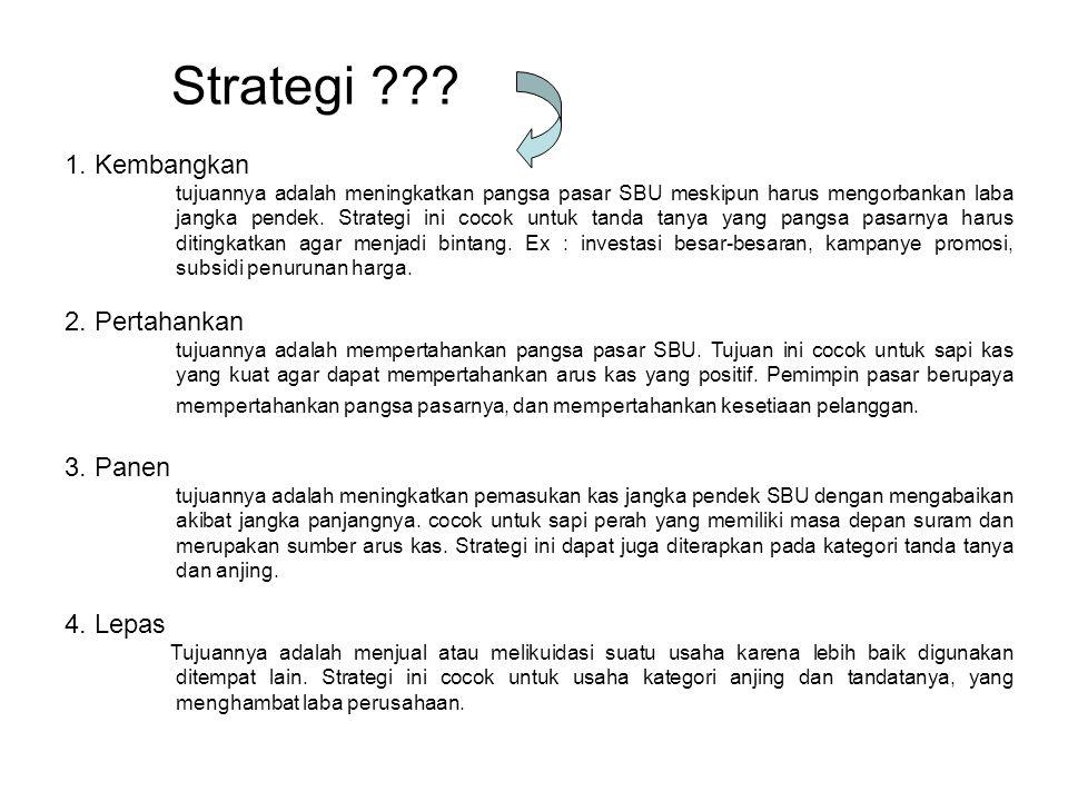 Strategi ??? 1. Kembangkan tujuannya adalah meningkatkan pangsa pasar SBU meskipun harus mengorbankan laba jangka pendek. Strategi ini cocok untuk tan