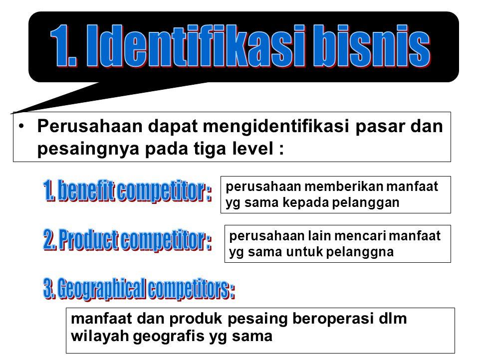 1.Pasar konsumen (B2C) Pasar dapat dibagi dengan menggunakan variabel : a.