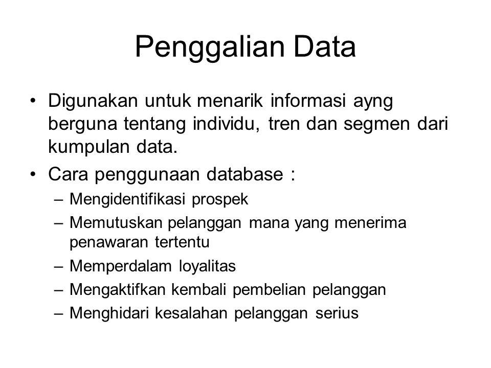 Penggalian Data Digunakan untuk menarik informasi ayng berguna tentang individu, tren dan segmen dari kumpulan data. Cara penggunaan database : –Mengi