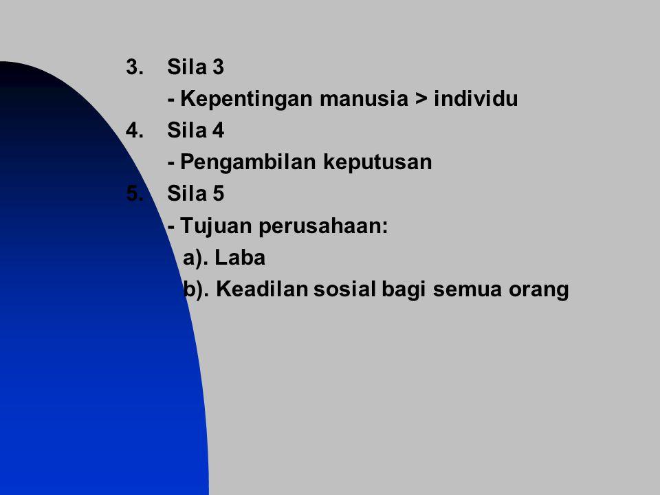 3.Sila 3 - Kepentingan manusia > individu 4.Sila 4 - Pengambilan keputusan 5.Sila 5 - Tujuan perusahaan: a). Laba b). Keadilan sosial bagi semua orang