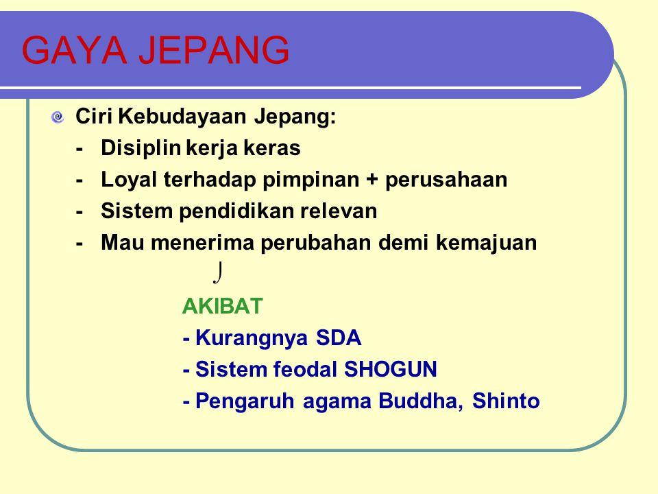 Penggunaan Pancasila sebagai dasar sistem manajemen Indonesia 1.Sila 1 - Pembangunan manusia seutuhnya - Memperhatikan kesejahteraan jasmani dan rohani 2.Sila 2 - Tidak memperalat manusia sebagai faktor produksi # mesin