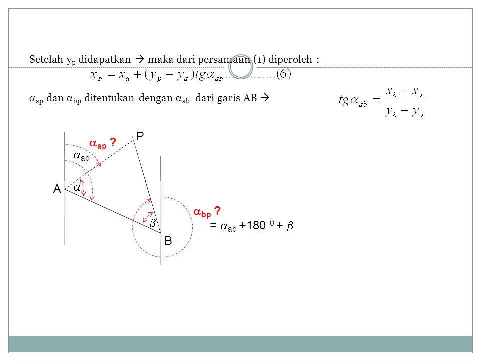 Setelah y p didapatkan  maka dari persamaan (1) diperoleh :  ap dan  bp ditentukan dengan  ab dari garis AB   bp ? =  ab +180 0 +   ab   A