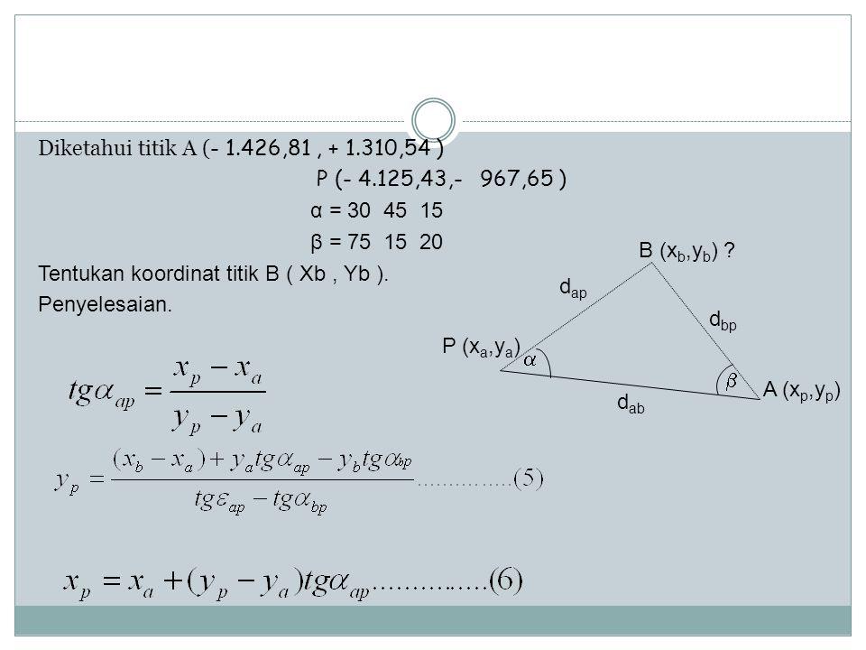 Diketahui titik A ( - 1.426,81, + 1.310,54 ) P (- 4.125,43,- 967,65 ) α = 30 45 15 β = 75 15 20 Tentukan koordinat titik B ( Xb, Yb ). Penyelesaian. d