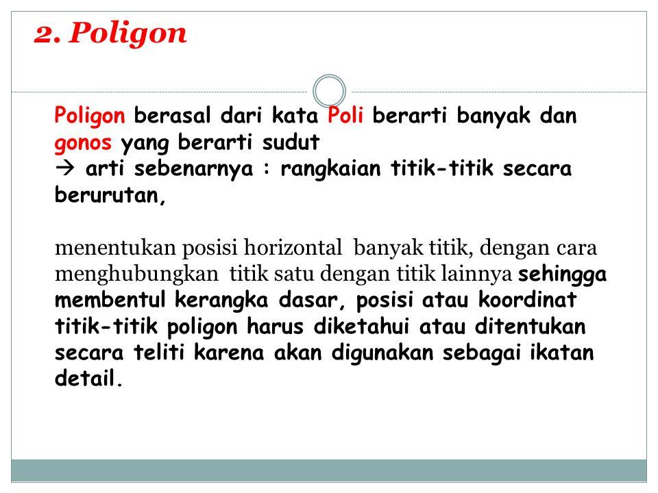2. Poligon Poligon berasal dari kata Poli berarti banyak dan gonos yang berarti sudut  arti sebenarnya : rangkaian titik-titik secara berurutan, mene