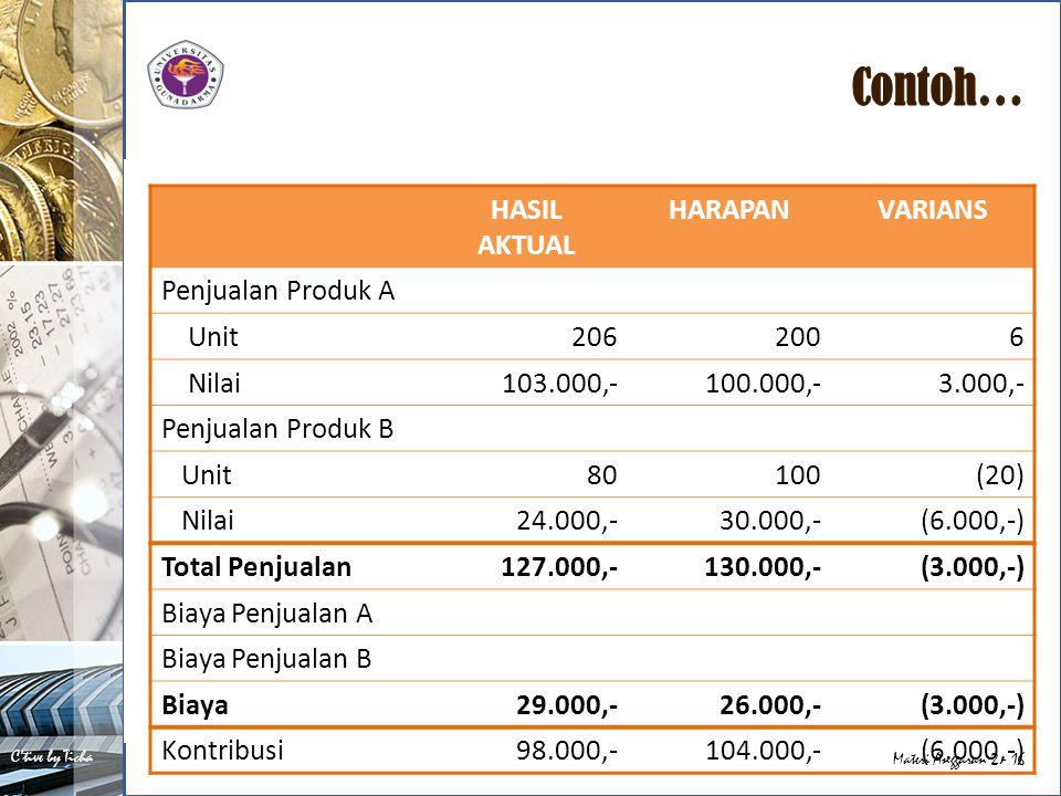 C'tive by Ticha Materi Anggaran 2 - 16 HASIL AKTUAL HARAPANVARIANS Penjualan Produk A Unit2062006 Nilai103.000,-100.000,-3.000,- Penjualan Produk B Unit80100(20) Nilai24.000,-30.000,-(6.000,-) Total Penjualan127.000,-130.000,-(3.000,-) Biaya Penjualan A Biaya Penjualan B Biaya29.000,-26.000,-(3.000,-) Kontribusi98.000,-104.000,-(6.000,-)