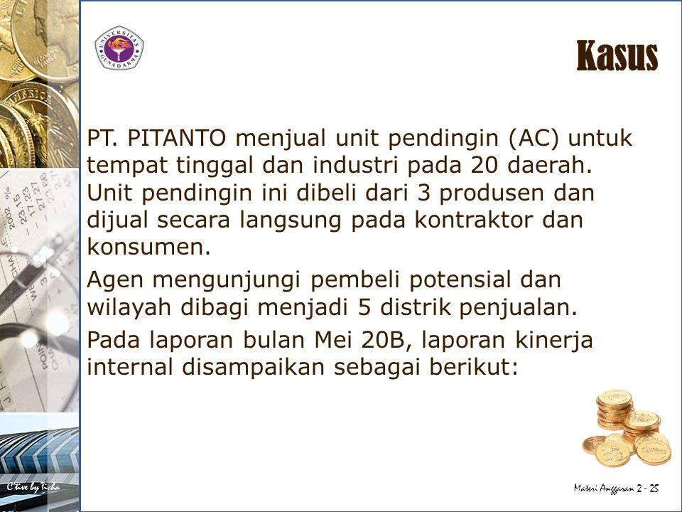 C'tive by Ticha Materi Anggaran 2 - 25 PT. PITANTO menjual unit pendingin (AC) untuk tempat tinggal dan industri pada 20 daerah. Unit pendingin ini di