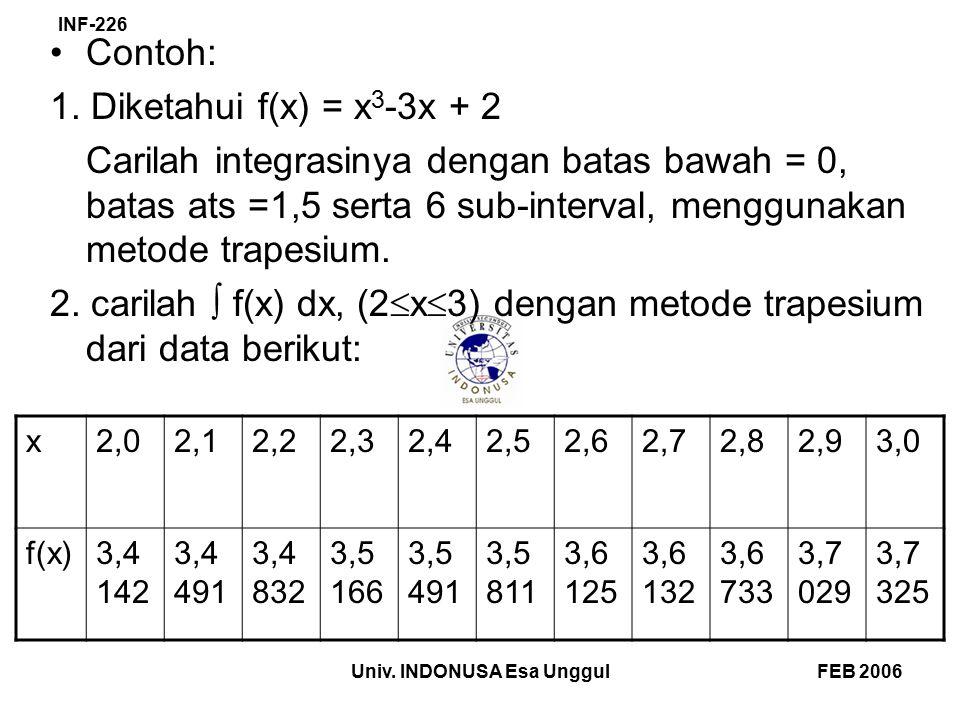 FEB 2006Univ. INDONUSA Esa Unggul INF-226 Contoh: 1. Diketahui f(x) = x 3 -3x + 2 Carilah integrasinya dengan batas bawah = 0, batas ats =1,5 serta 6