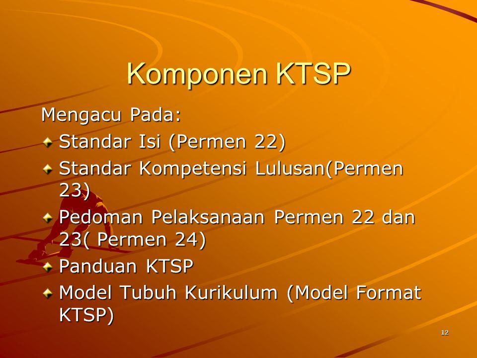 12 Komponen KTSP Mengacu Pada: Standar Isi (Permen 22) Standar Kompetensi Lulusan(Permen 23) Pedoman Pelaksanaan Permen 22 dan 23( Permen 24) Panduan