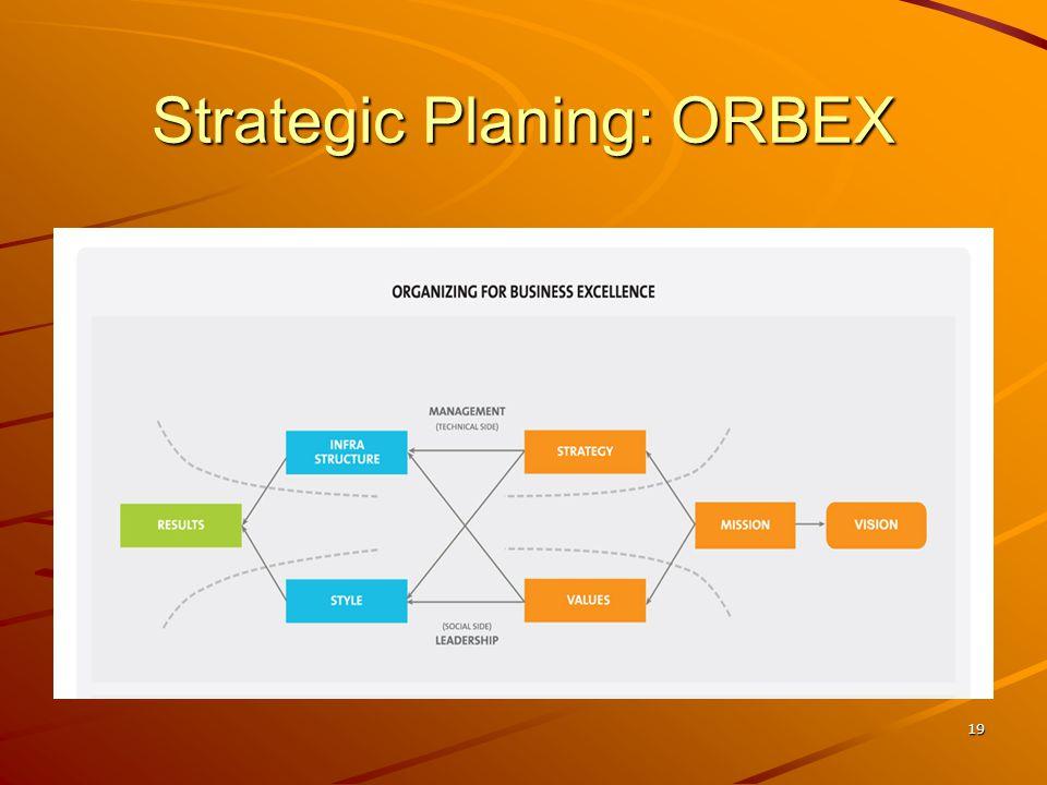 19 Strategic Planing: ORBEX